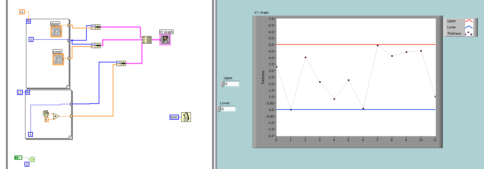 Xy graph with user input labview general lava share this post pooptronica Image collections