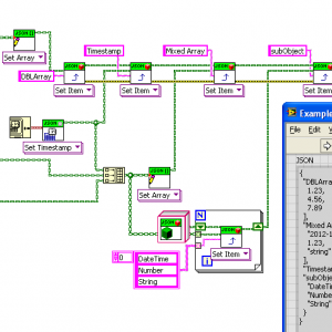json labview