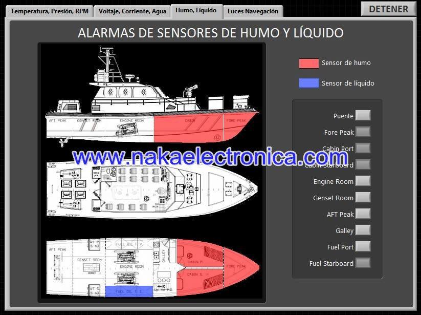 Patrol Boat Software Demo - Liquid and smoke sensors