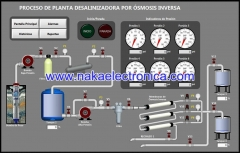 Reverse Osmosis Plant (Off State)