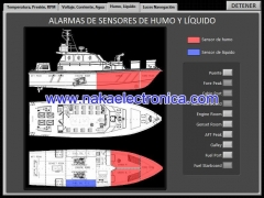 Patrol Boat Software Demo - Liquid and smoke sensors