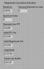 Magnitude Calculation Indicators