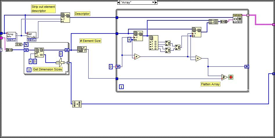 JSON 2D Array of Strings