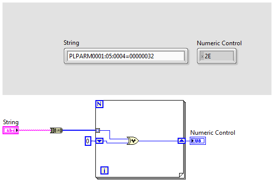 2s complement of a string - LabVIEW General - LAVA