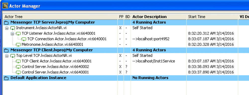 TCP example Actor Manager.png