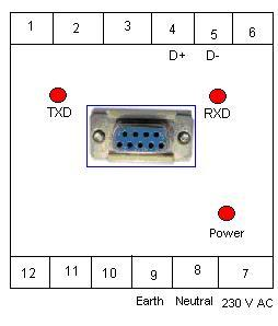 Modbus RS 485 Communication with Radix instrument(Process