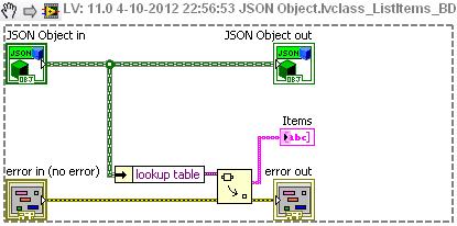 JSON Object.lvclass_ListItems_BD.png