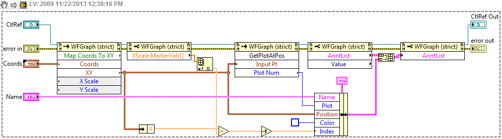 XY-graph: programmatically add point