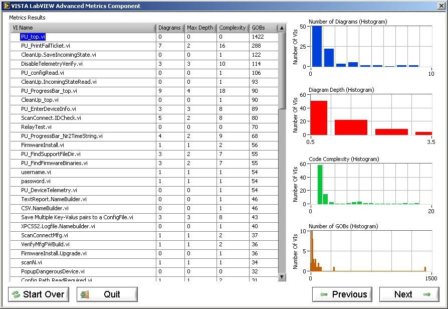 VISTA - Professional Software Engineering Tools for LabVIEW - User