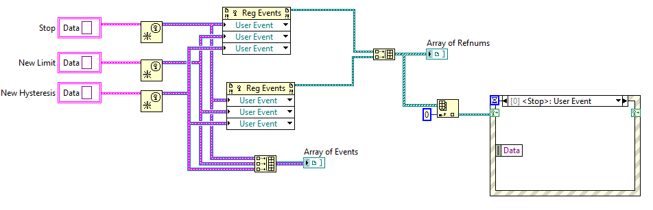 User events - arrays.png