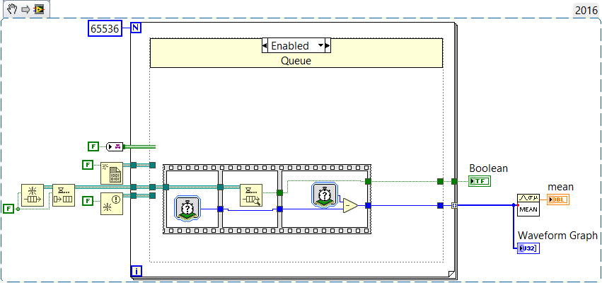 Boolean Tag Channel vs Notifier Performance - LabVIEW