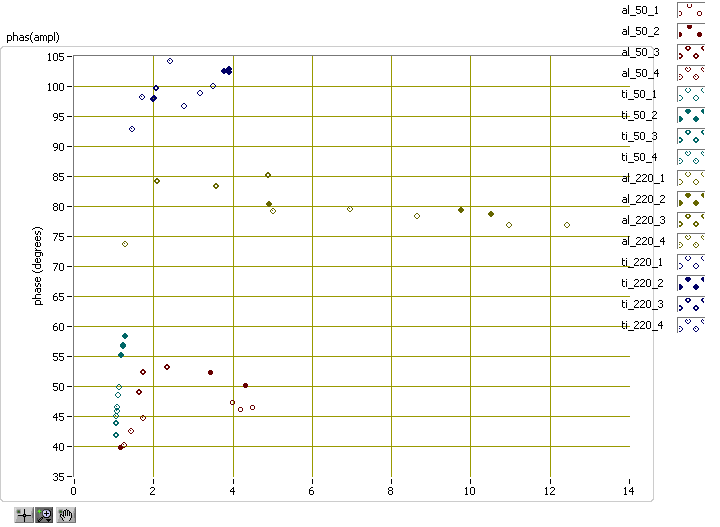 Al_vs_Ti.png
