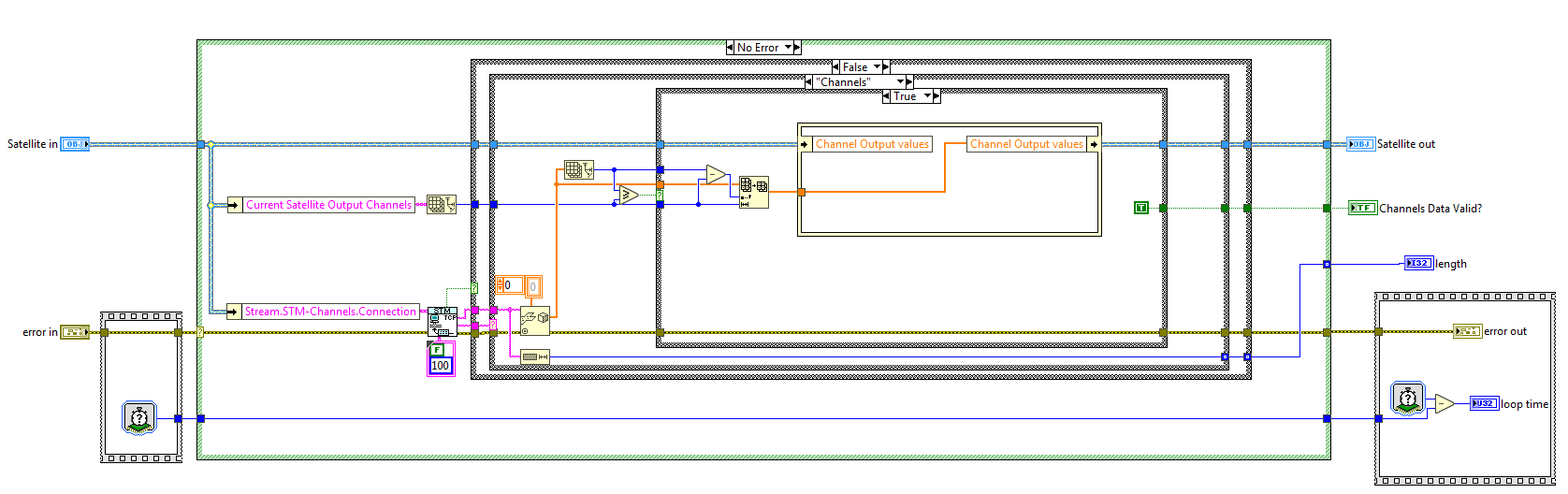 TCP write / read problem, disable write buffer ? - LabVIEW General