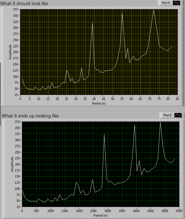 xy-vs-waveform.PNG