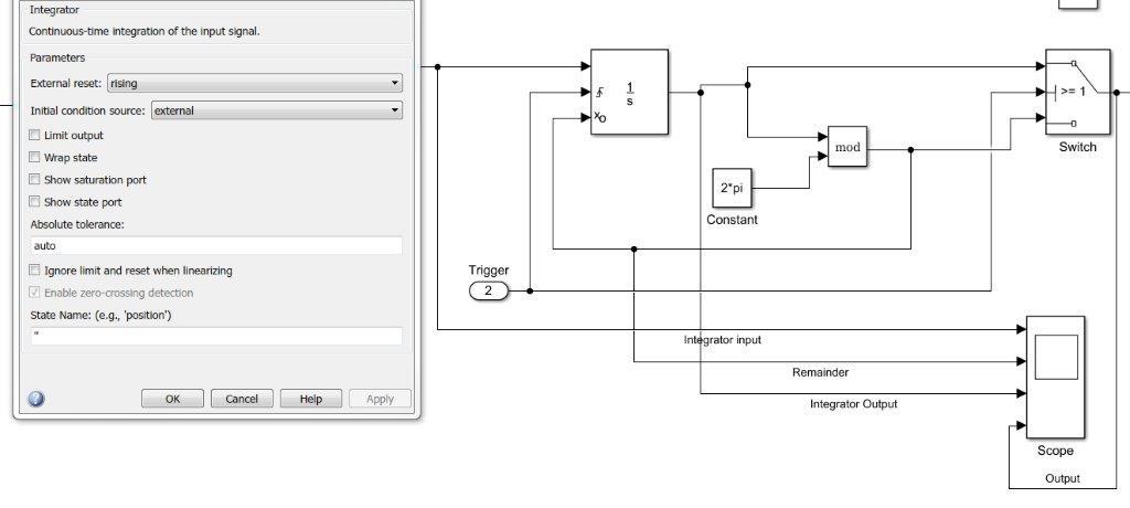 Rising Integrator (Modulus function and Simulink model vs Labview VI