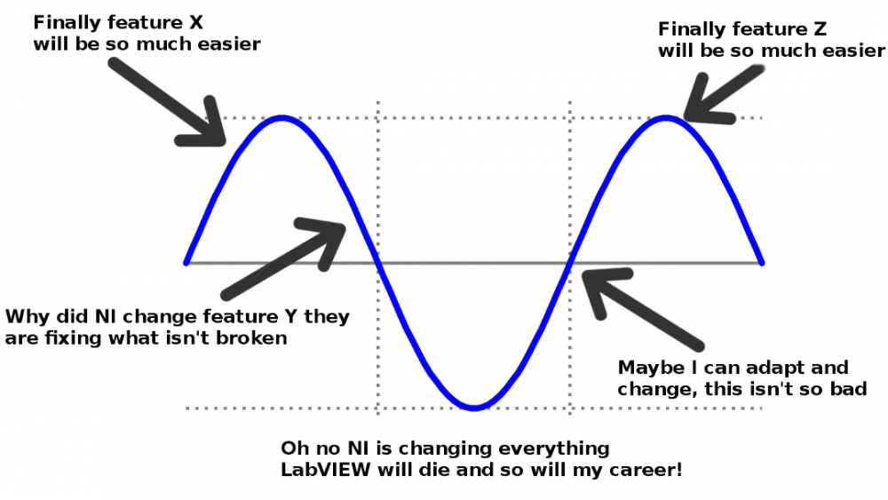 NXG Cycle.png