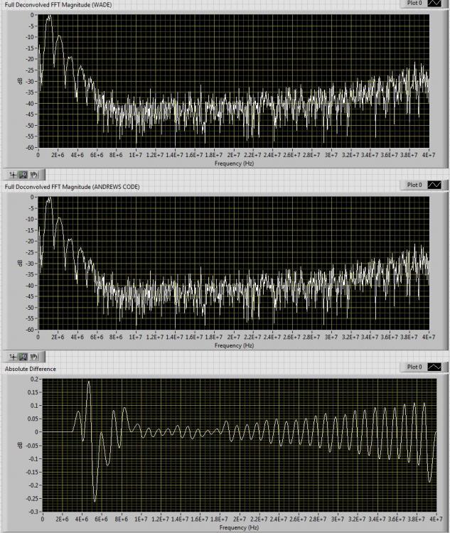 Hz vs MHz.JPG