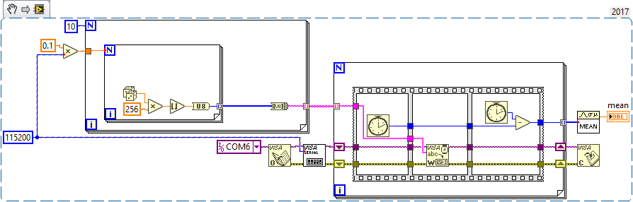 Not able to receive data using VISA Serial - LabVIEW General - LAVA