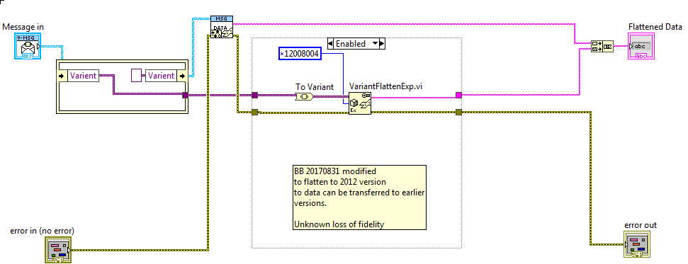 SendMSG.lvlib_VariantMSG.lvclass_Flatten_Data.vi_Block_Diagram_on_Seed_laser_con.png