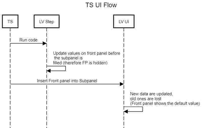 TS UI Flow.jpg