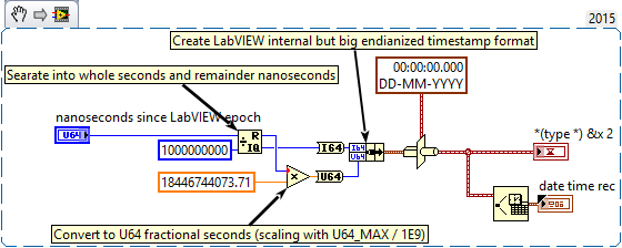 U64 Nanoseconds to LabVIEW Timestamp.png