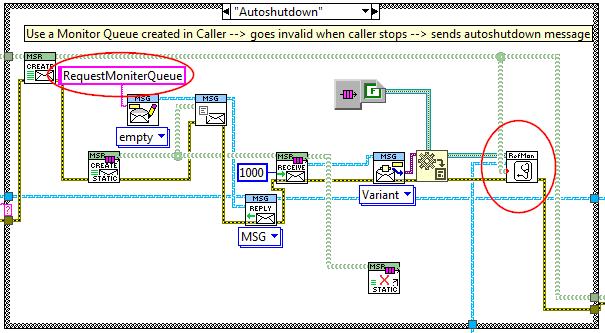 Startup type 2.vi Block Diagram.png