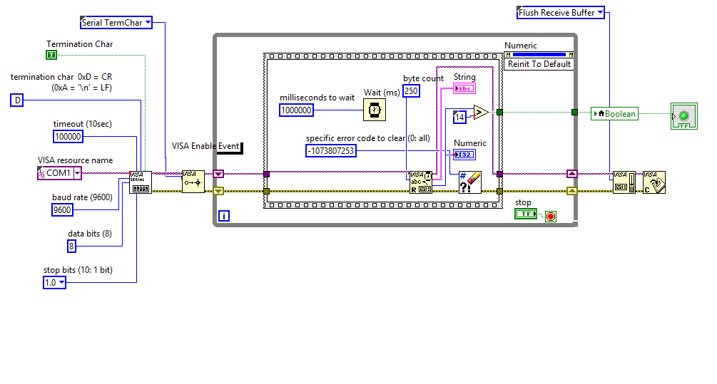 RS232 Port read to detect CR event, set flag, repeat - LabVIEW