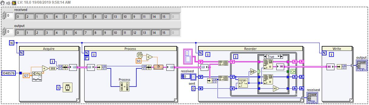ParallelProcessTest.png.c635c8381ad196db7f490d32ee3dede6.png