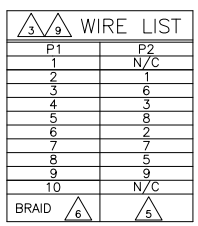 192190-01 Cable Pinouts.png