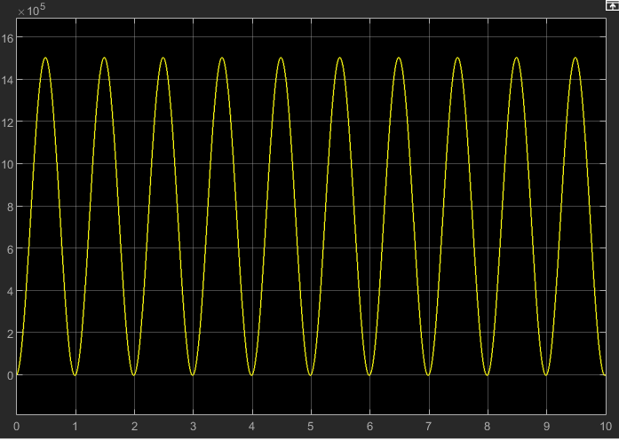 simulation response to 1 Hz wave.PNG