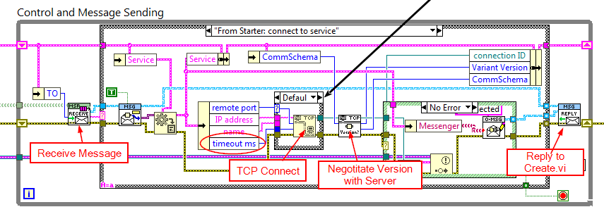 1539294186_2020-05-0512_34_43-TCPClientActor.lvclass_Actor.vi_6640001(clone)BlockDiagram.png.5d317f3019cb25121f7f8ae5681e45e0.png