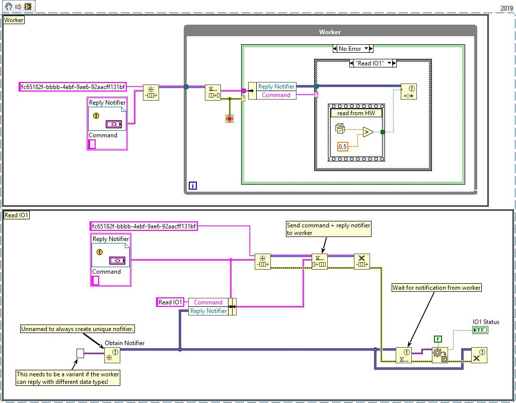 LV_CommandWorker.png.f00137787607e771f75276aa5a4fc8d9.png