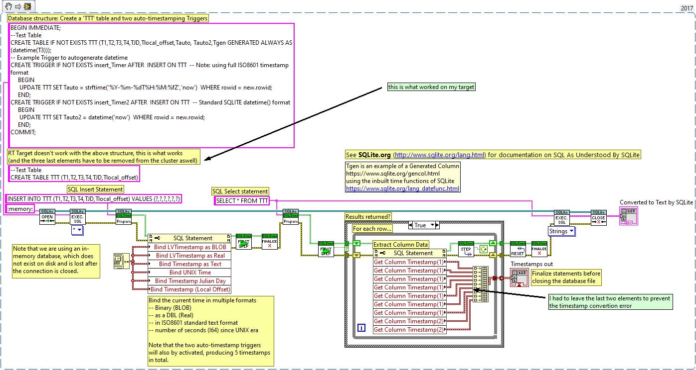 1359500030_SQLiteTimestampscomparison.png.f8382a34efe38369633a757d1cc1db7d.png