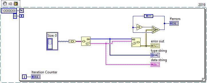 2053102155_LV2019SP1f3(32-bit)PotentialMemoryCorruptionwhen(de-)serializingSets.png.e31ac61a8ef3ee1d71ad471d67565015.png